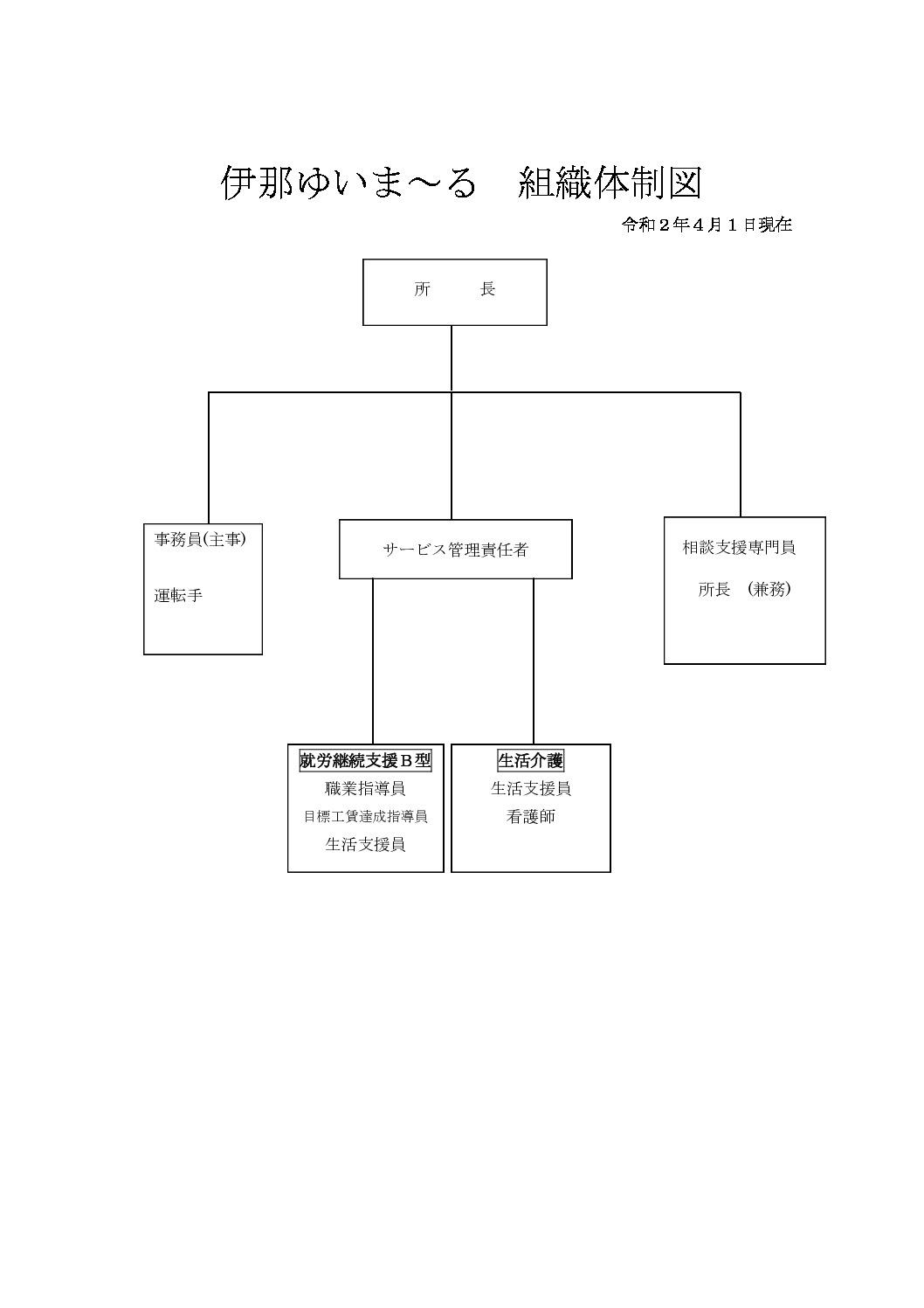 3. 組織体制図R2.4.1のサムネイル